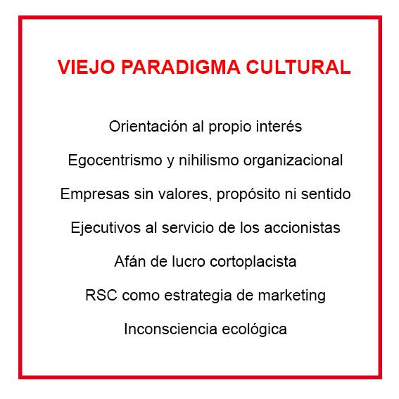 Arte-Casellas.-Clases-preparación-Estudios-Superiores-diseño.-Educación-y-diseño-en-la-era-del-conocimiento.-Vicky-Casellas-y-C.-Vaquerizo-1