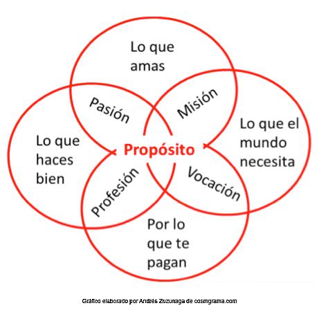 Arte-Casellas.-Clases-preparación-Estudios-Superiores-diseño.-Educación-y-diseño-en-la-era-del-conocimiento.-Vicky-Casellas-y-C.-Vaquerizo-3