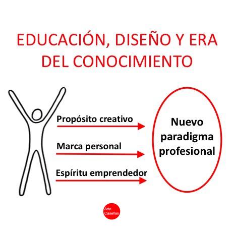 Arte-Casellas.-Clases-preparación-Estudios-Superiores-diseño.-Educación-y-diseño-en-la-era-del-conocimiento.-Vicky-Casellas-y-C.-Vaquerizo-4
