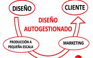 Arte-Casellas.-Diseño-autogestionado.-clases-de-preparación.-Prueba-específica.-Estudios-Superiores-y-Grados-Superiores-y-Medios-de-diseño