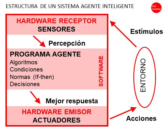 Inteligencia-artificial-y-diseño_-Arte-Casellas_3