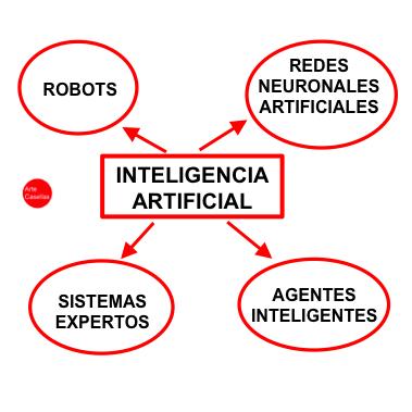 Inteligencia-artificial-y-diseño.-Arte-Casellas-a