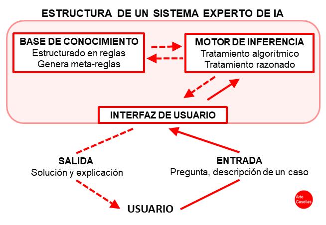 inteligencia-artificial-y-diseño_-Arte-Casellas_2-1