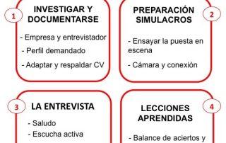 Lenguaje-corporal-en-entrevistas-online.-Arte-Casellas.Clases-preparación-prueba-específica-estudios-superiores-diseño-online-1